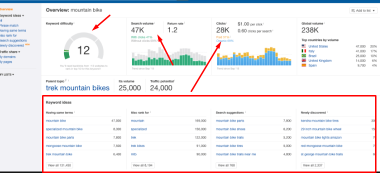 20 Best Keyword Research Tools that will help you RANK [2019
