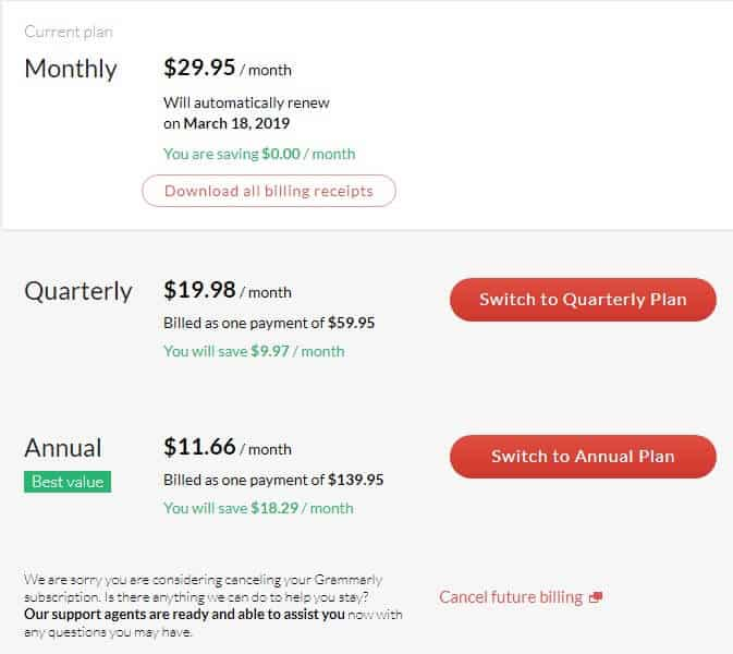 How Much Will Grammarly Cost