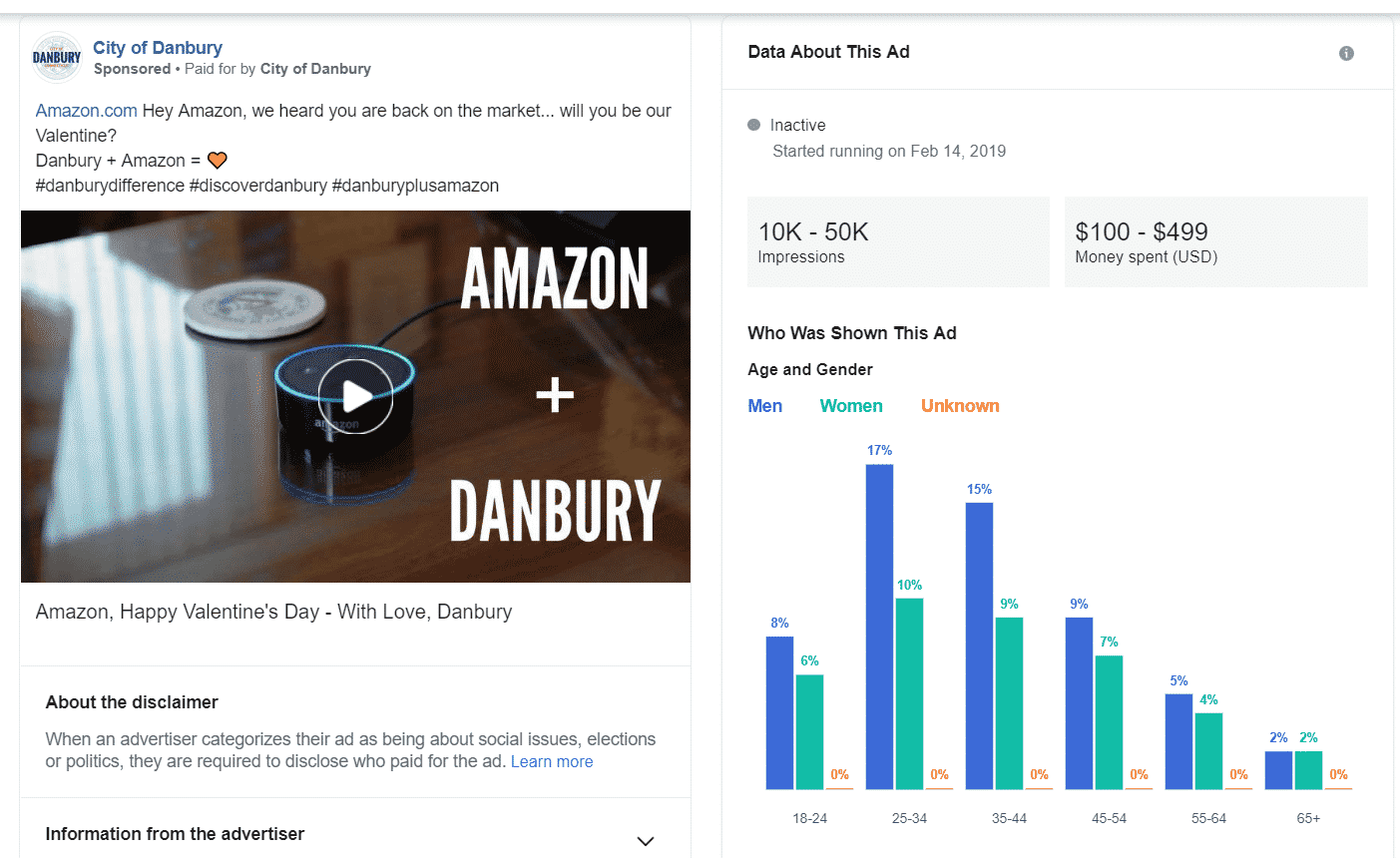 Latest) 12 Amazing Facebook Ads Spy Tools for Higher Sales (2019 )