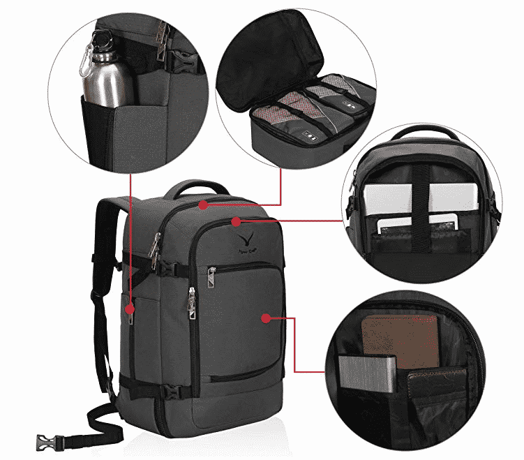 Travel Backpack for blogger