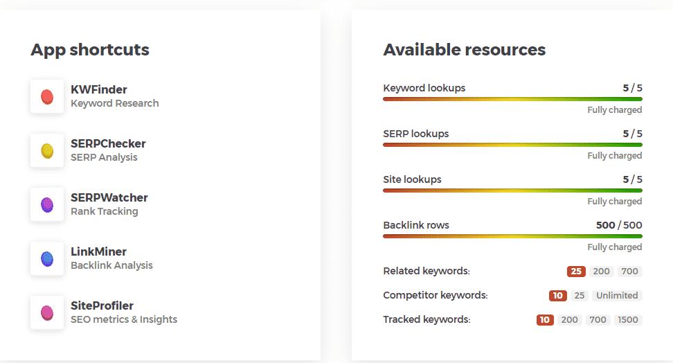 kwfinder keyword tools
