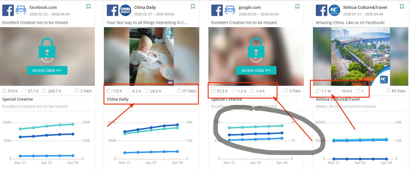 BigSpy Trends