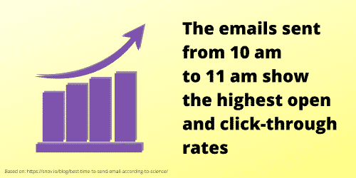 Email Marketing stats sending email