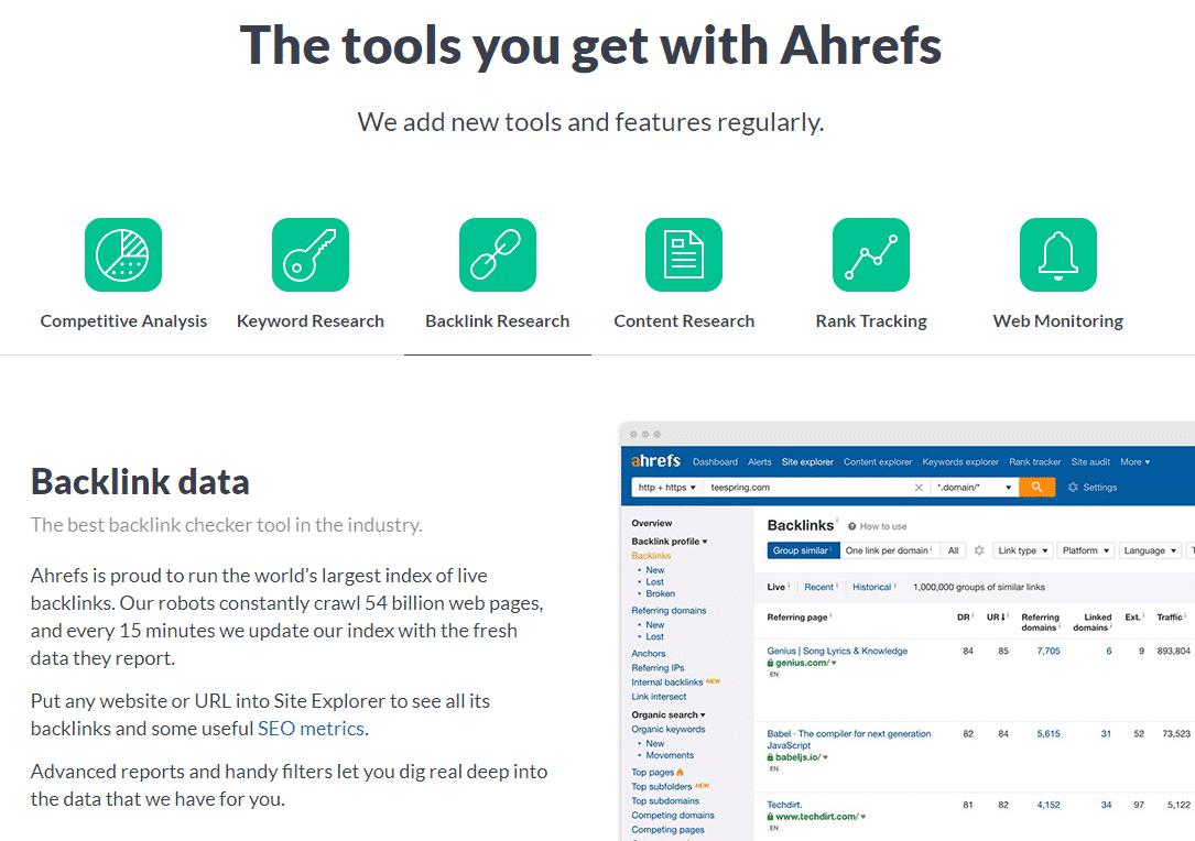 ahrefs features AIDA