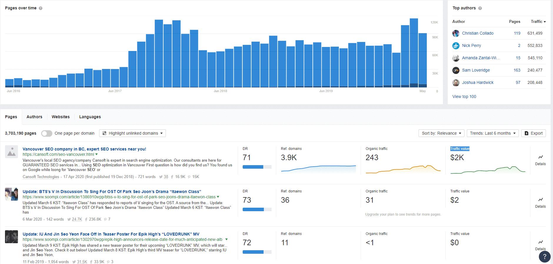 Content Explorer Ahrefs 2020