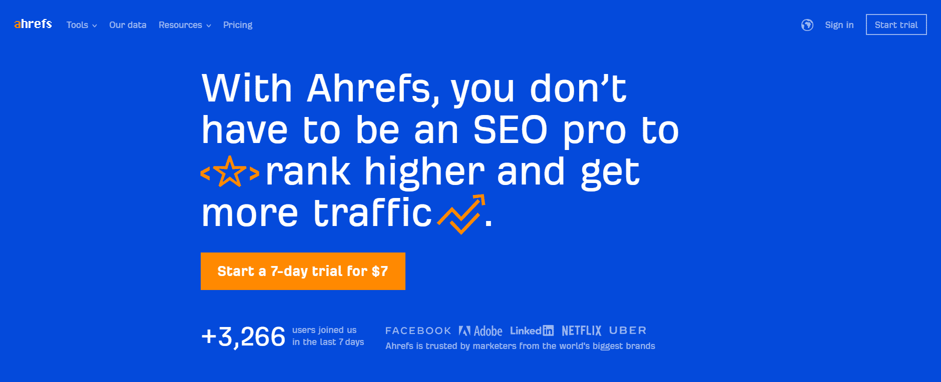 Ahrefs Trial for 7 days