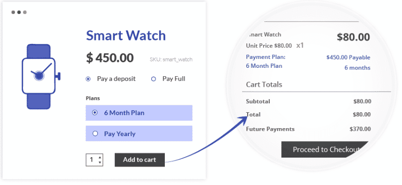 Payment plan in Samcart (1)