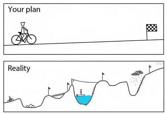 blog post planning (1)