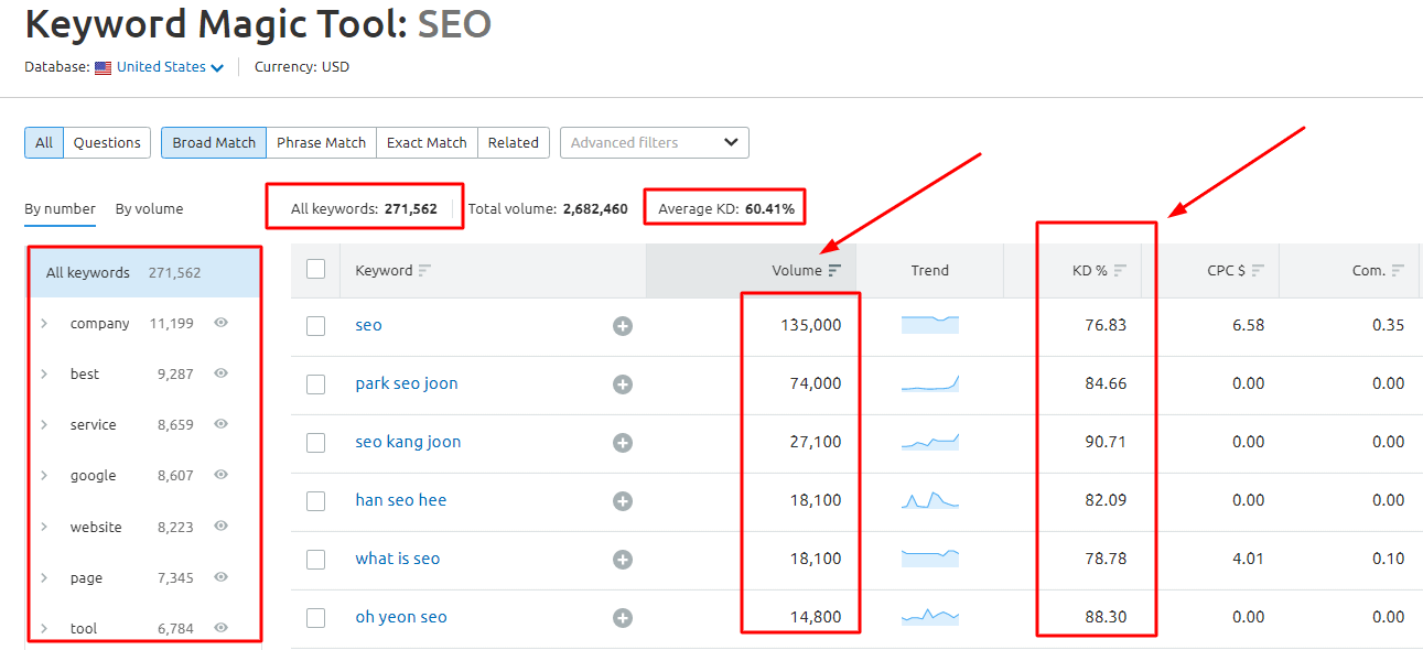 filter keywords in semrush (1)