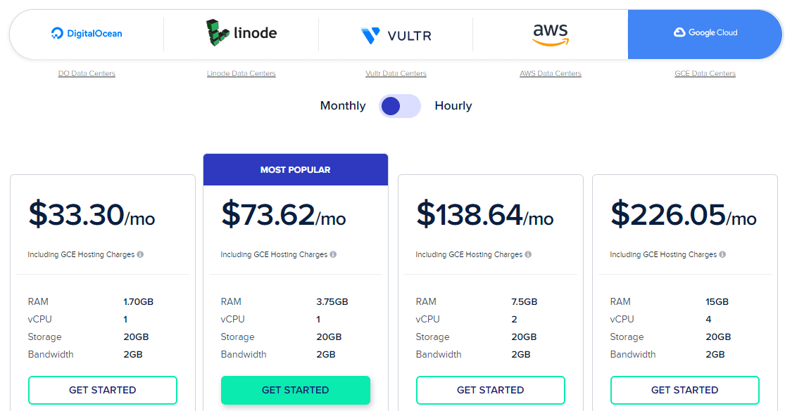 Cloudways Pricing Google Cloud (1)