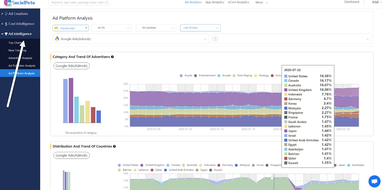 SocialPeta app analytics (1)