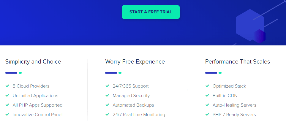Start Free with Cloudways (1)