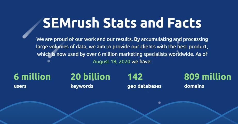 semrush Database (1)