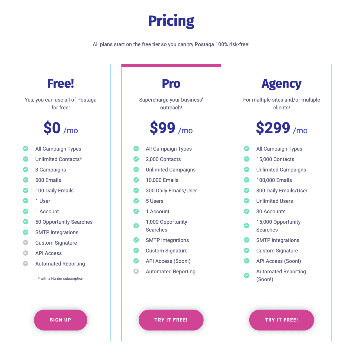 Postaga pricing