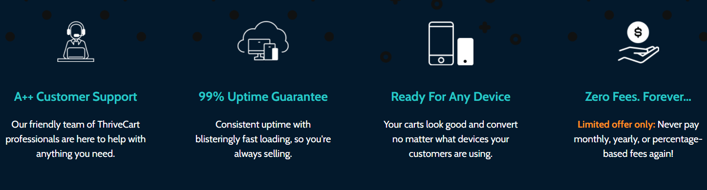 THRIVECART FEATURES (1)