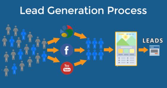 Lead generation tools (1) (1) (1)