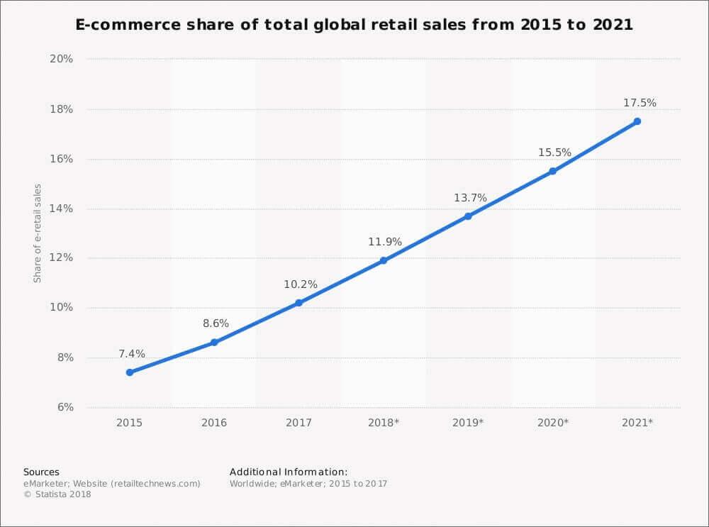 Ecommerce Trends (1) (1)