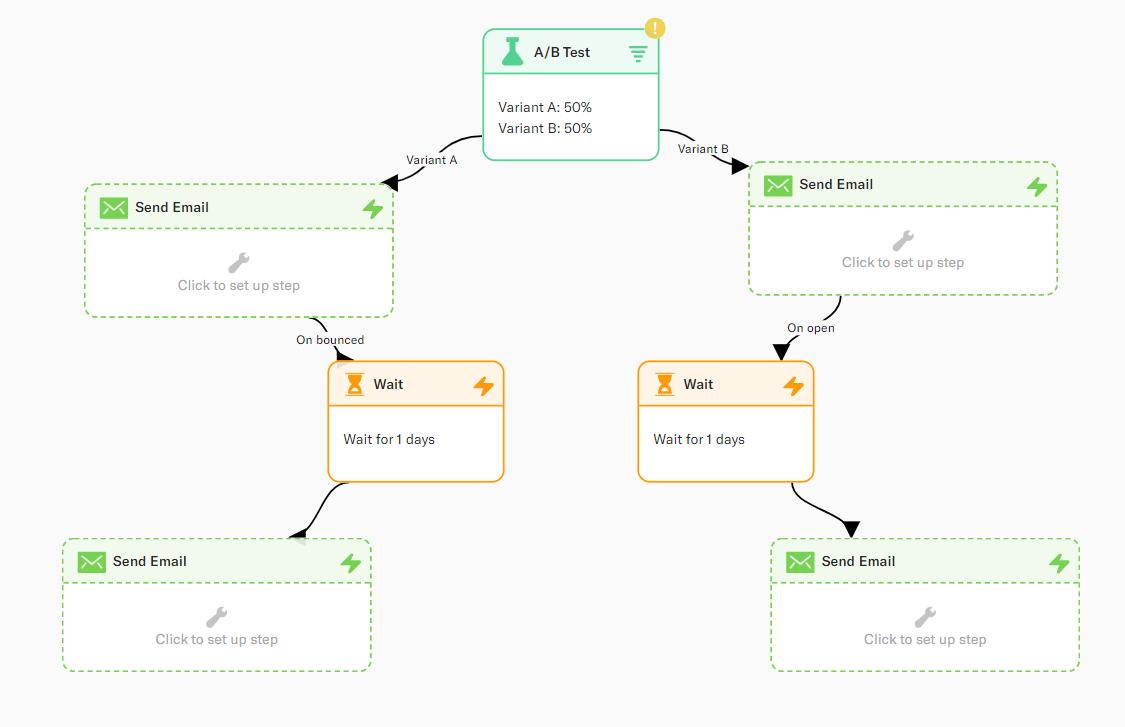 Encharge Flow AB Testing (1)