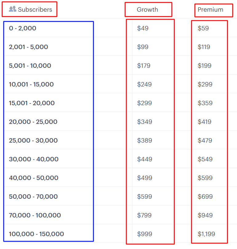 Encharge Pricing (1)
