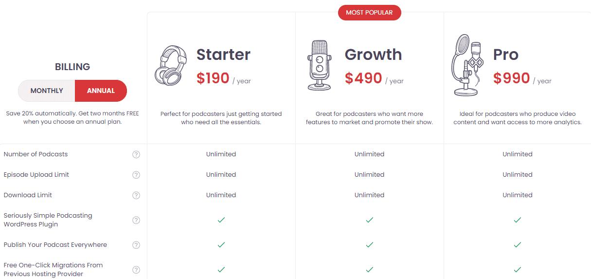 Castos podcast pricing