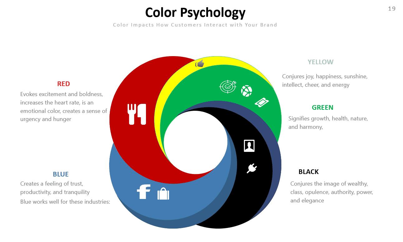 Color Psychology (1) (1)