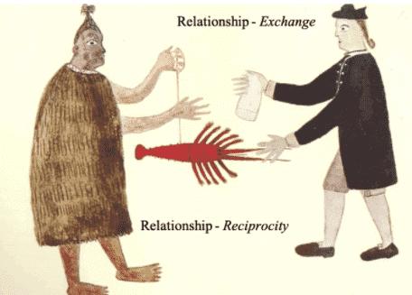 reciprocity 1