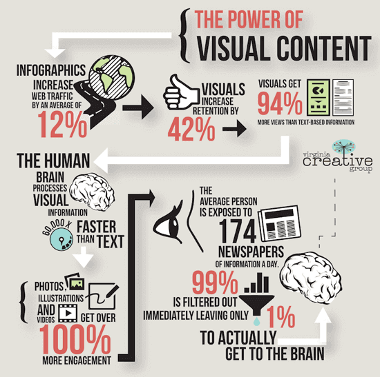The power of visual content in 2012 and beyond 5
