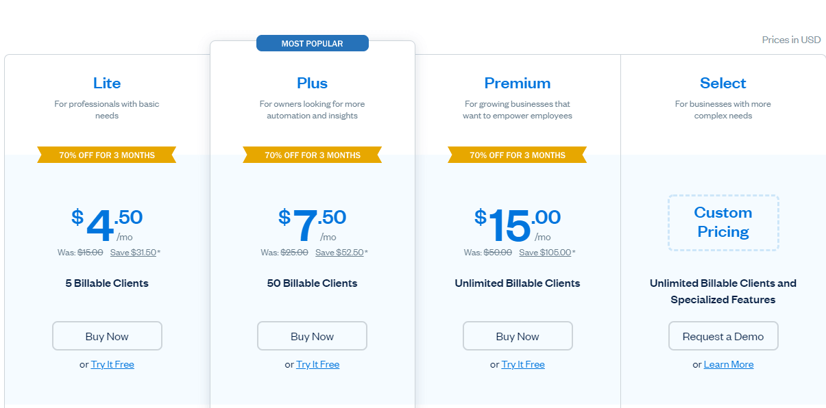 Freshbook Pricing 2021